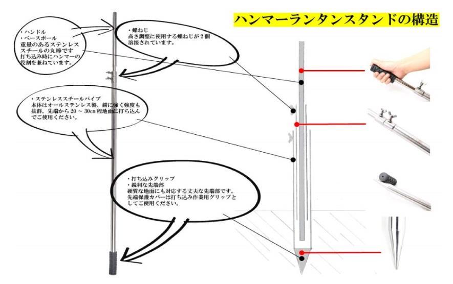 ハンマーランタンスタンドとパイルドライバーの設営方法